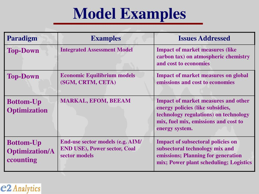Model Examples