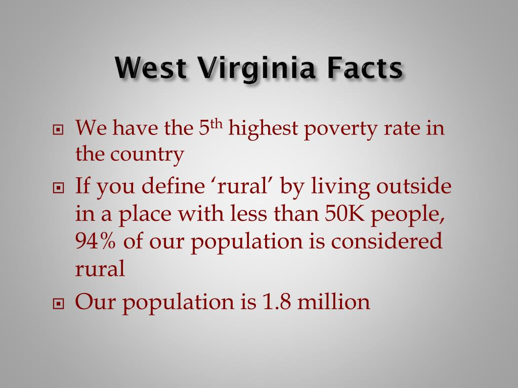 West Virginia Facts