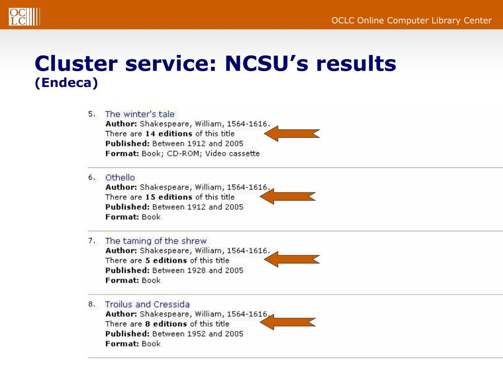 Cluster service: NCSU's results