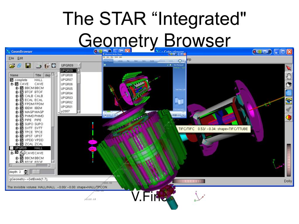 "The STAR ""Integrated"" Geometry Browser"