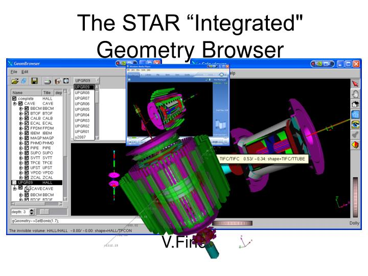 The star integrated geometry browser l.jpg