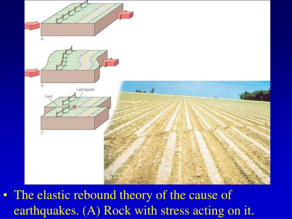 The elastic rebound theory of the cause of earthquakes. (A) Rock with stress acting on it.