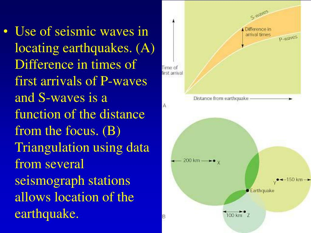 Use of seismic waves in locating earthquakes. (A) Difference in times of first arrivals of P-waves and S-waves is a function of the distance from the focus. (B) Triangulation using data from several seismograph stations allows location of the earthquake.