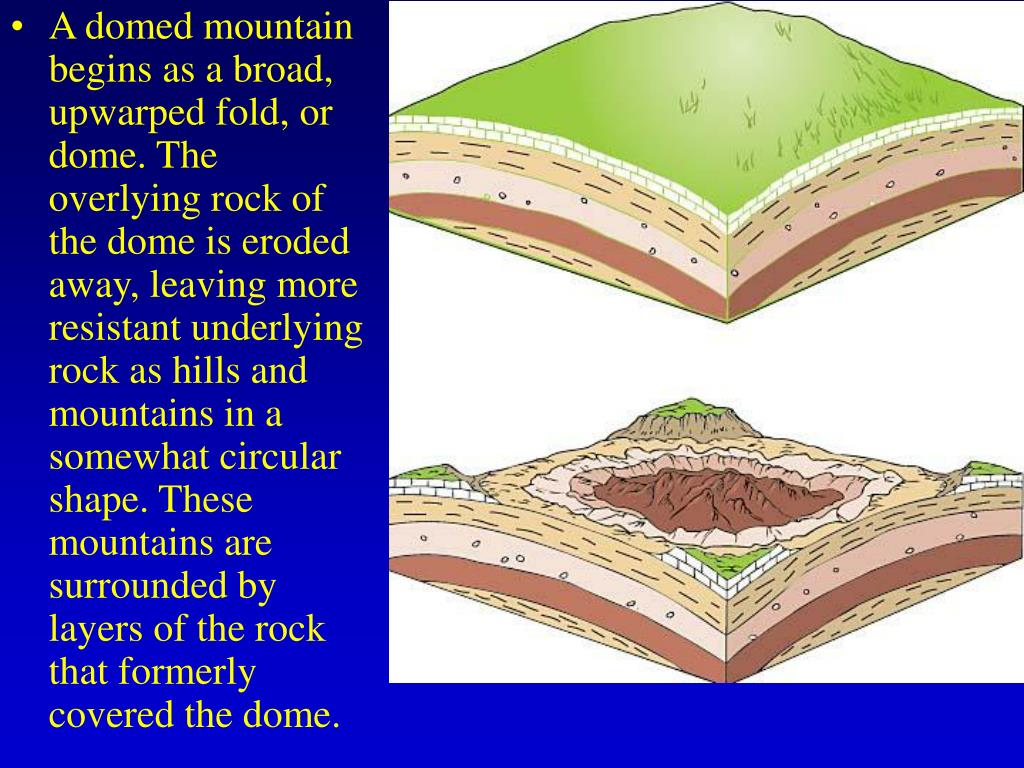 A domed mountain begins as a broad, upwarped fold, or dome. The overlying rock of the dome is eroded away, leaving more resistant underlying rock as hills and mountains in a somewhat circular shape. These mountains are surrounded by layers of the rock that formerly covered the dome.