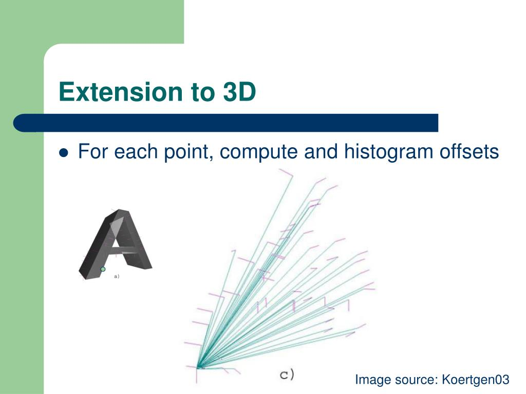 Extension to 3D