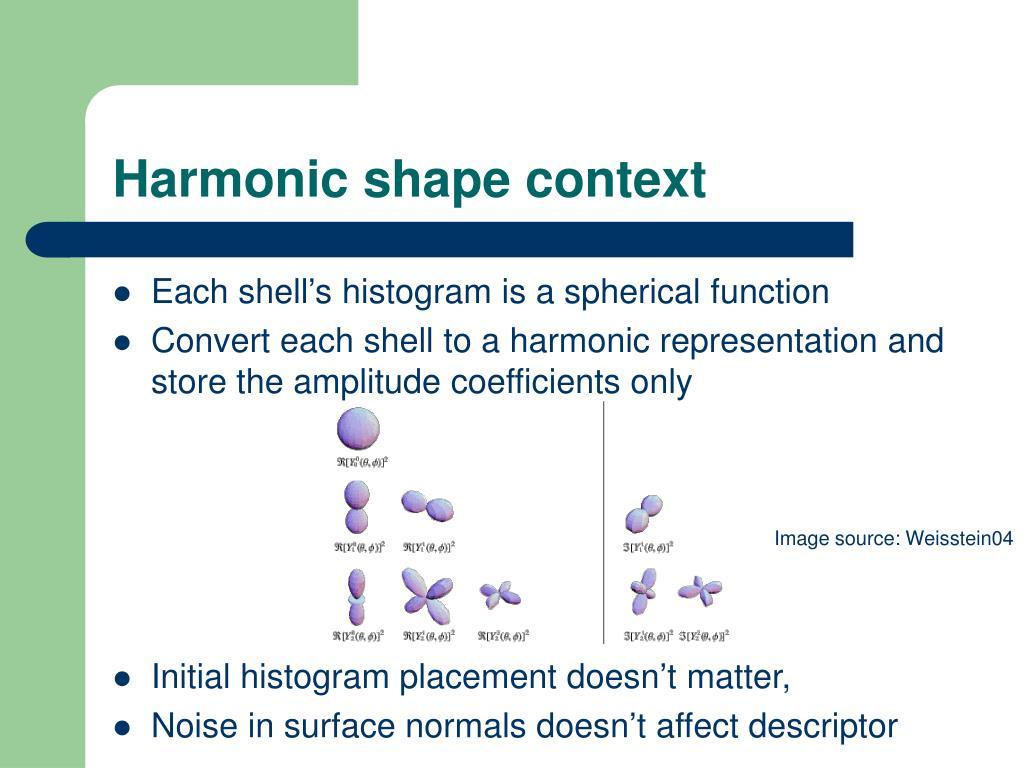 Harmonic shape context