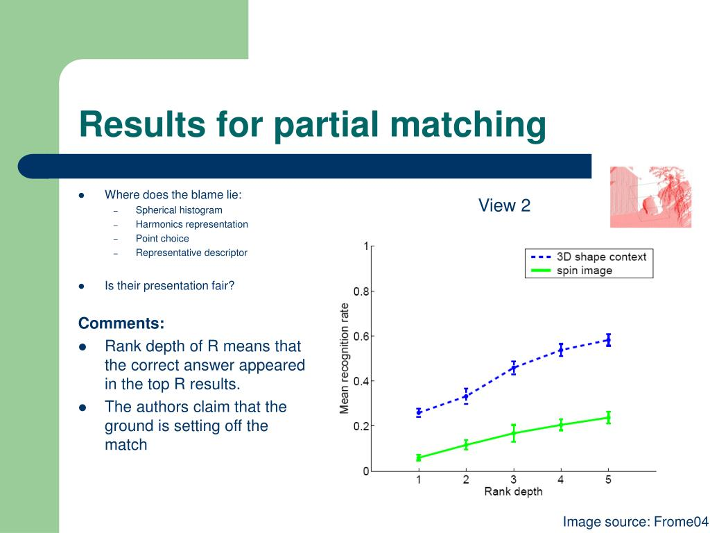 Results for partial matching