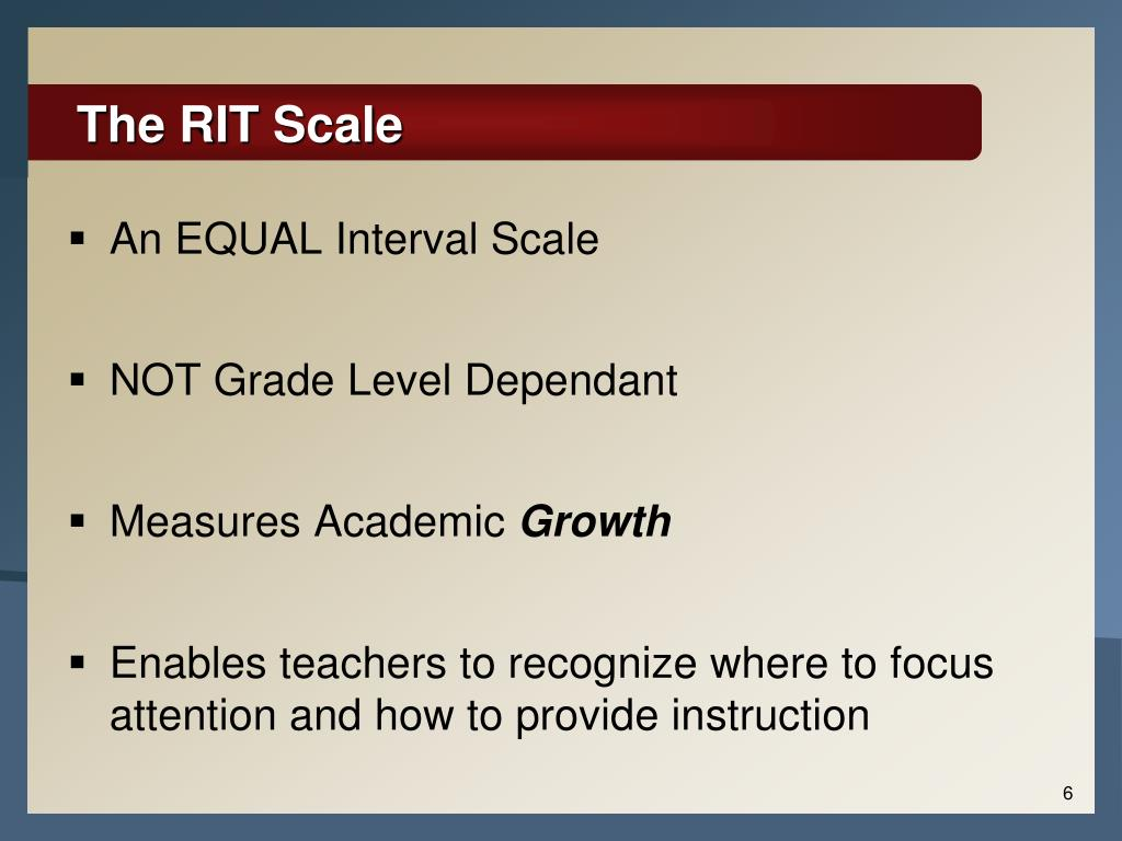 The RIT Scale