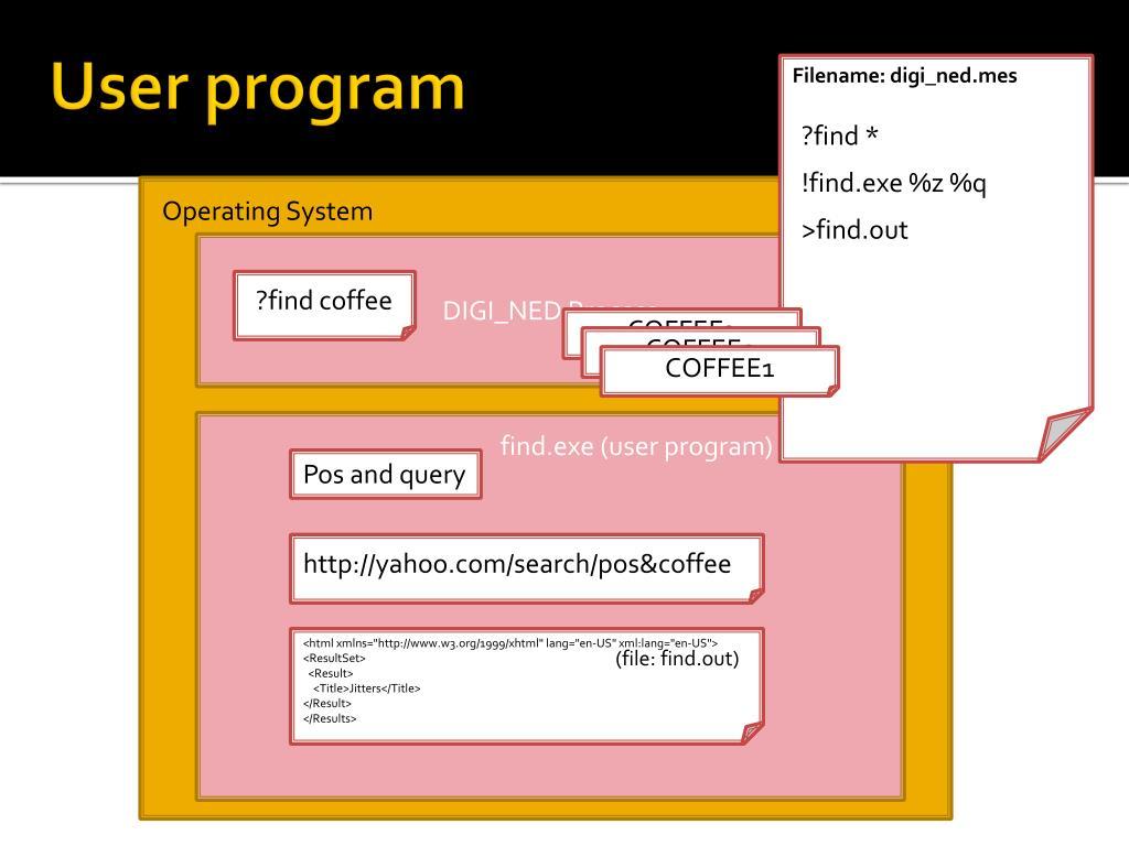 User program