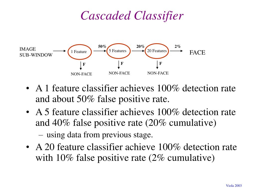 Cascaded Classifier