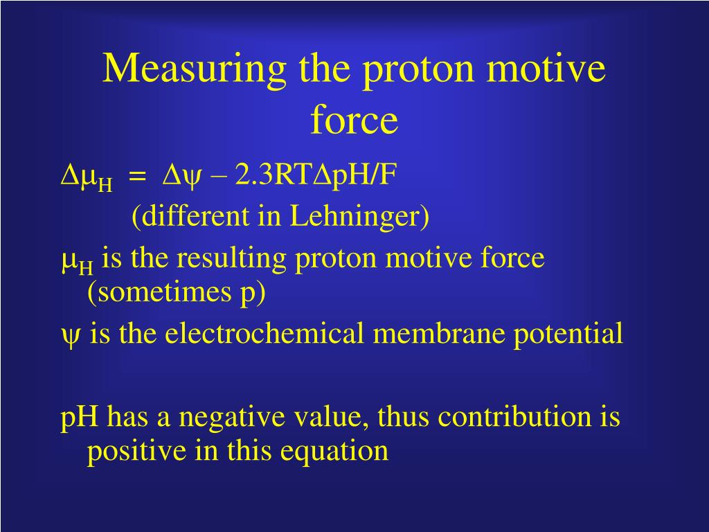Measuring the proton motive force