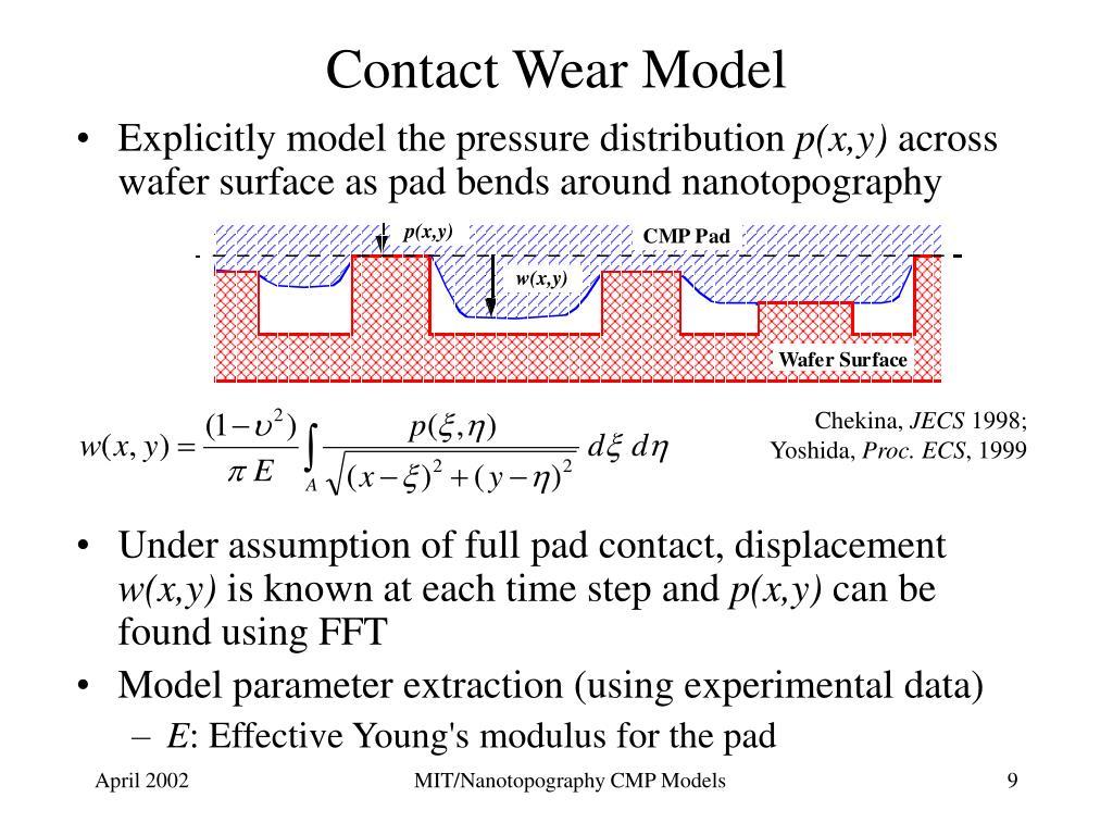 Contact Wear Model