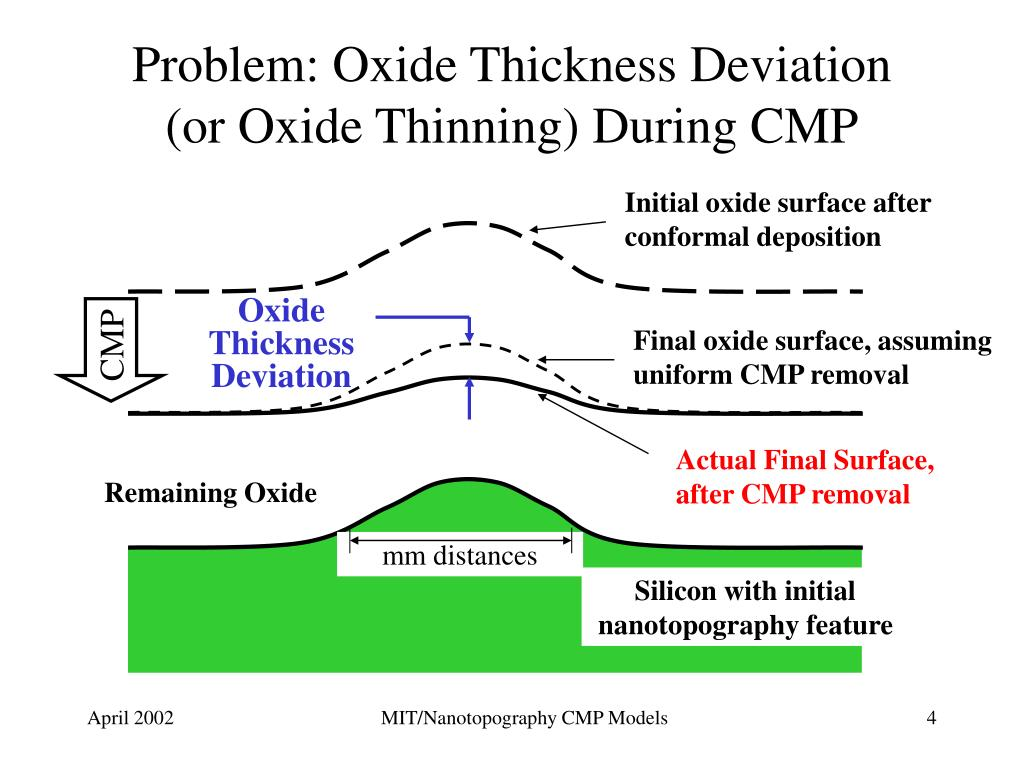 Initial oxide surface after conformal deposition