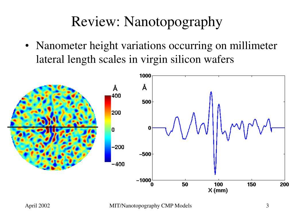 Review: Nanotopography