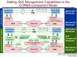 adding qos management capabilities to the corba component model
