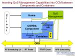 inserting qos management capabilities into ccm between components and containers