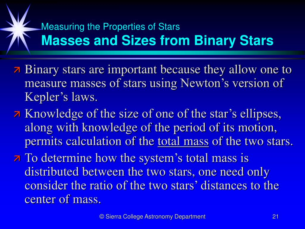 Measuring the Properties of Stars