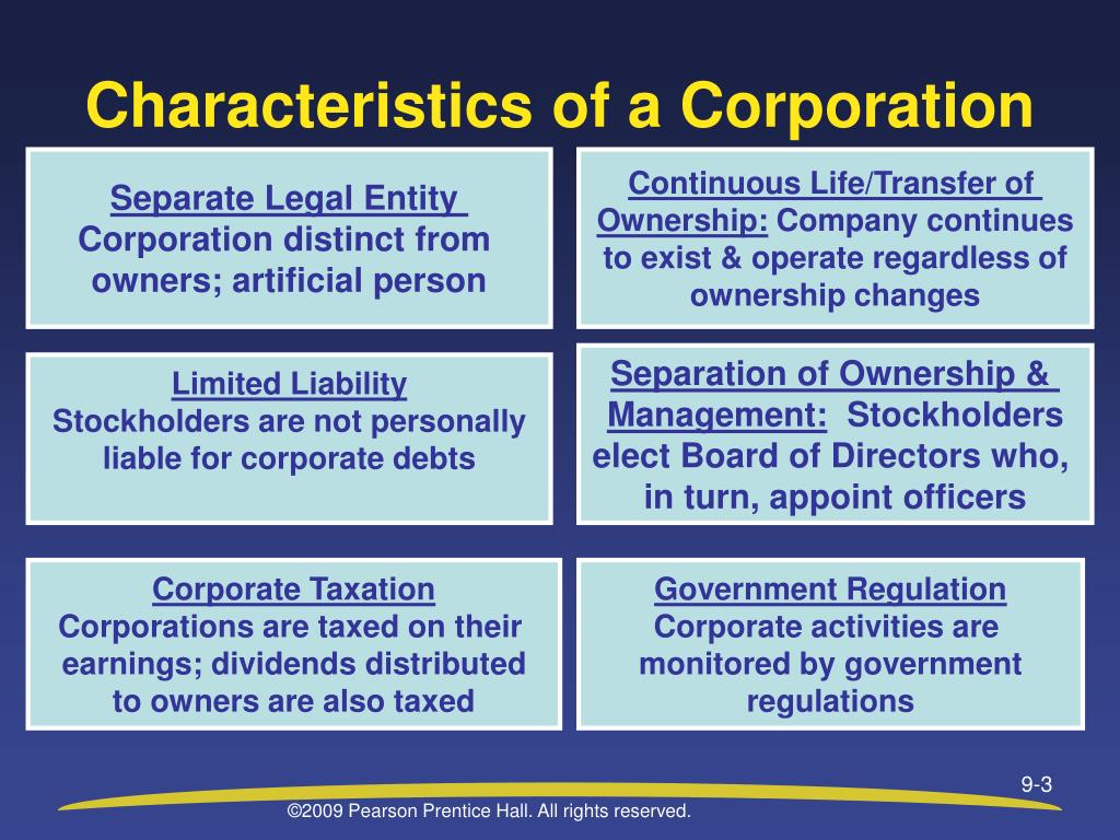 Characteristics of a Corporation