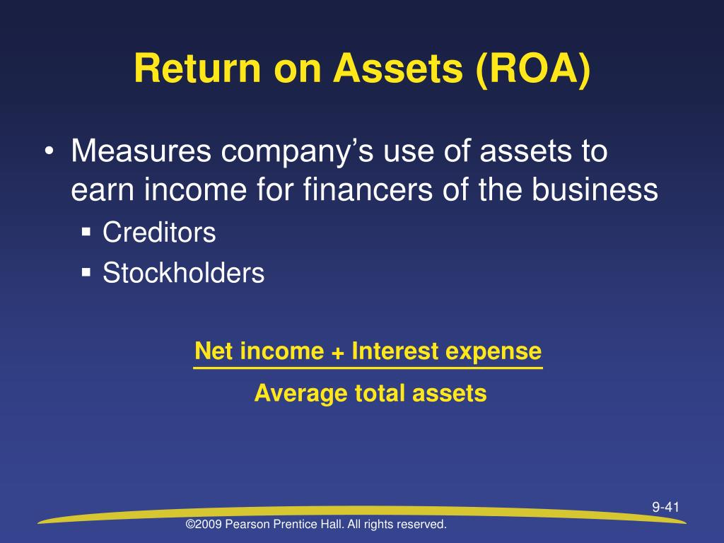 Return on Assets (ROA)