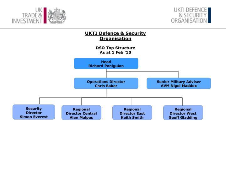 UKTI Defence & Security Organisation