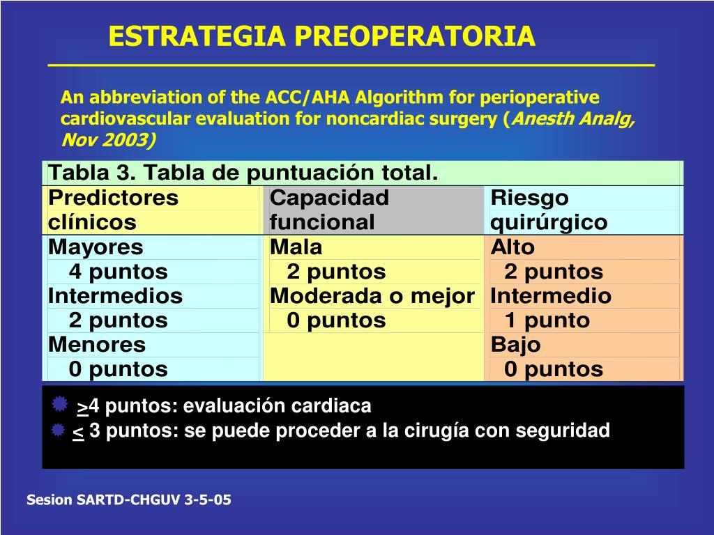 ESTRATEGIA PREOPERATORIA
