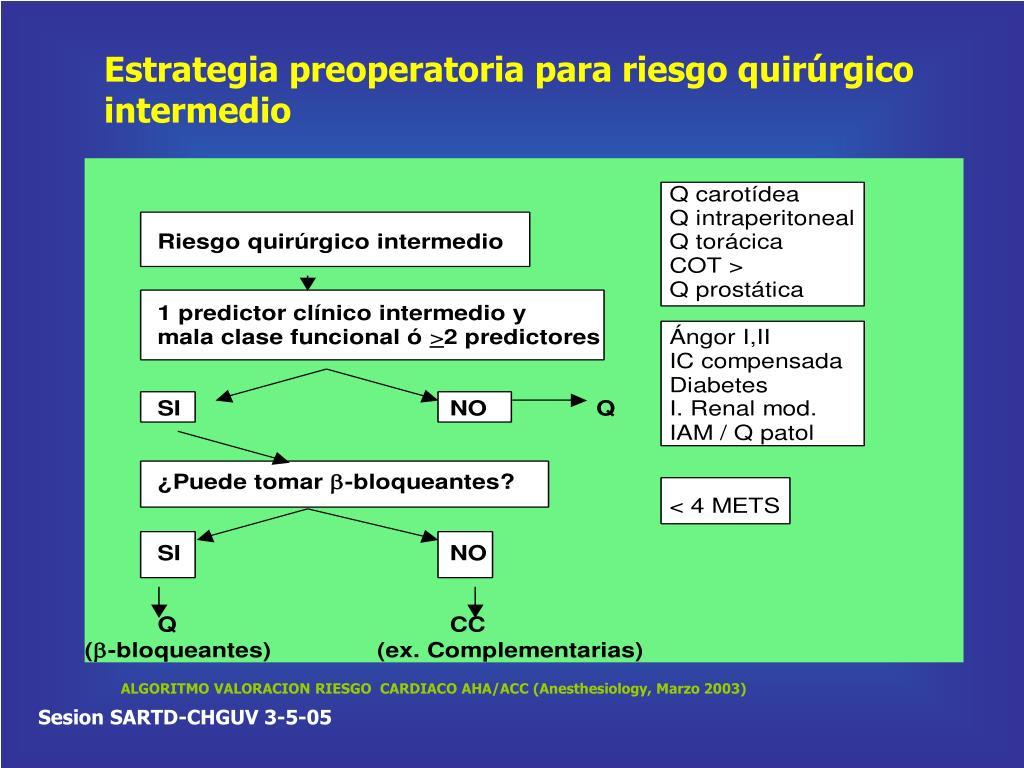 Estrategia preoperatoria para riesgo quirúrgico intermedio