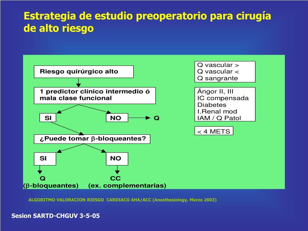 Estrategia de estudio preoperatorio para cirugía de alto riesgo