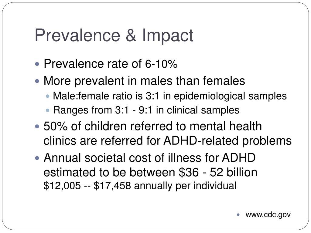 Prevalence & Impact
