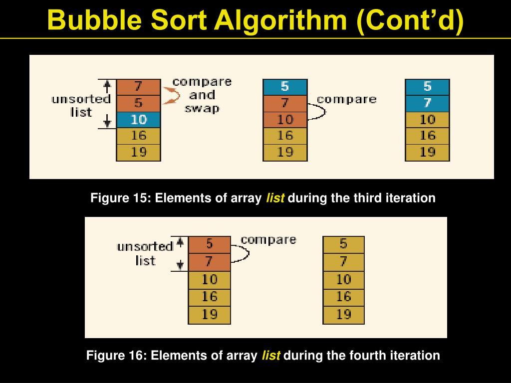 Bubble Sort Algorithm (Cont'd)