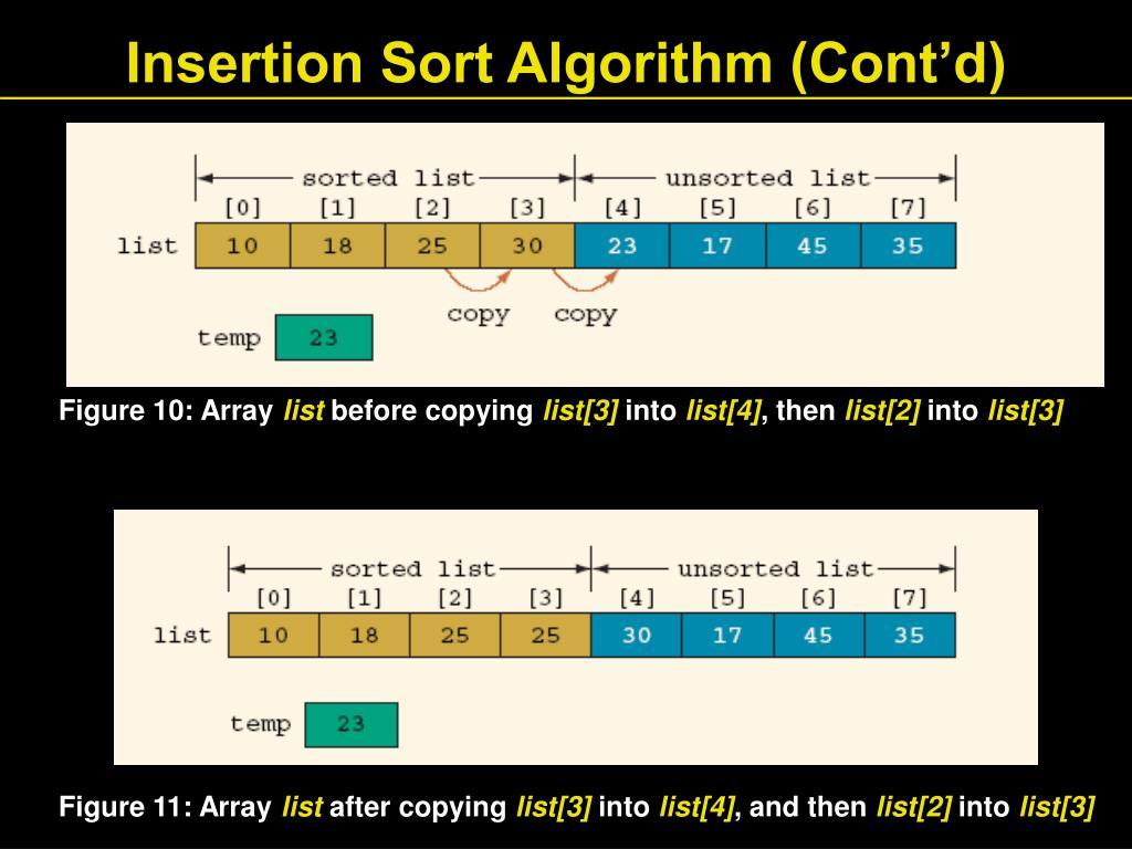 Insertion Sort Algorithm (Cont'd)