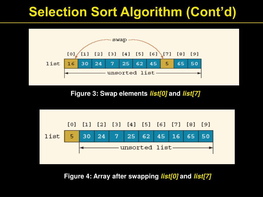Selection Sort Algorithm (Cont'd)