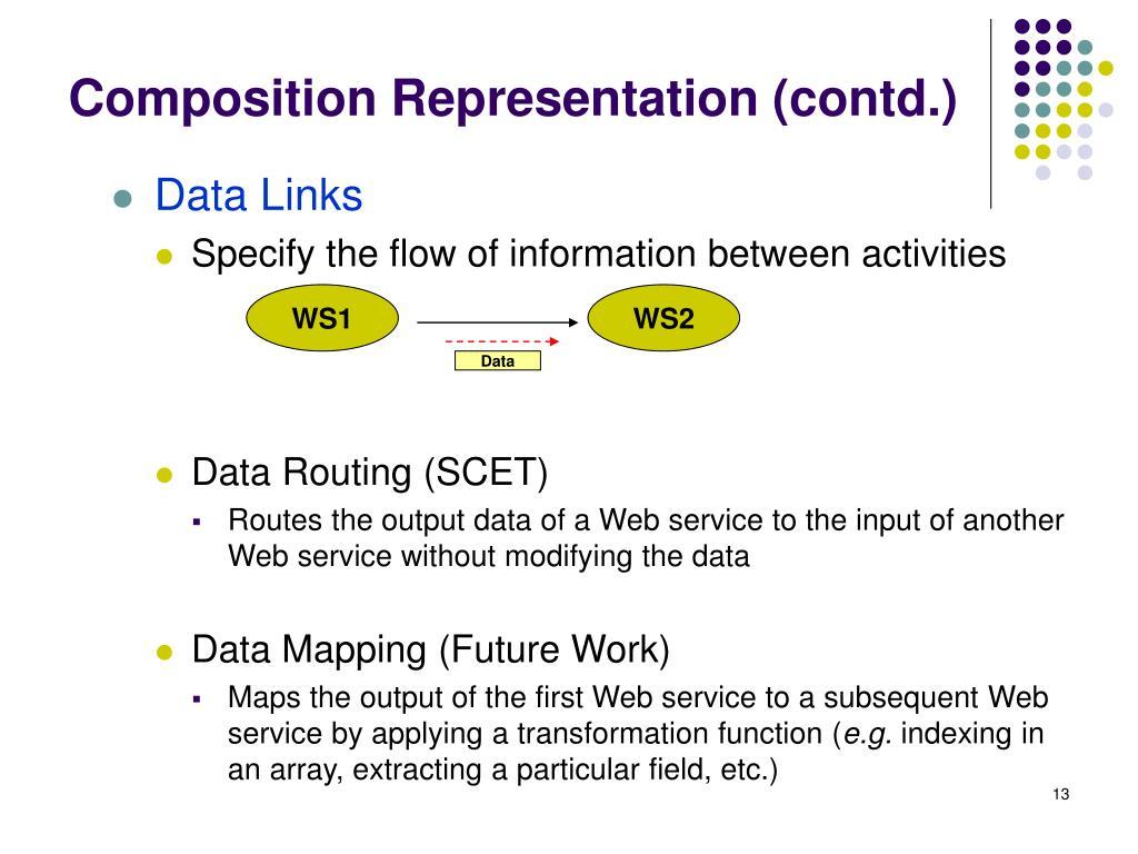 Composition Representation (contd.)