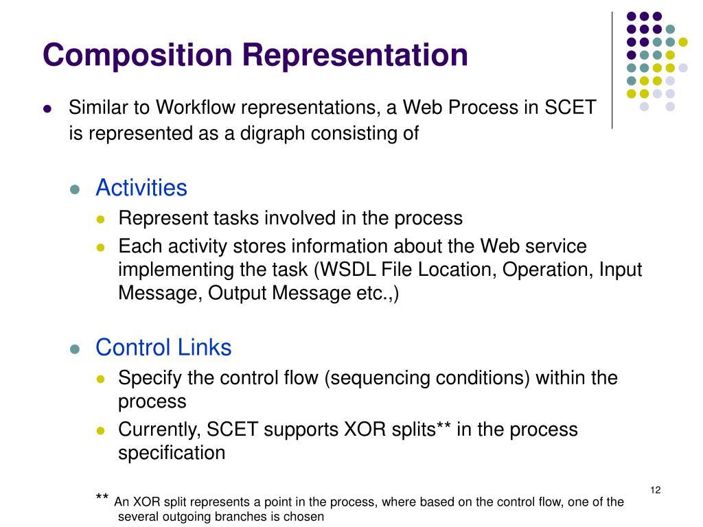 Composition Representation