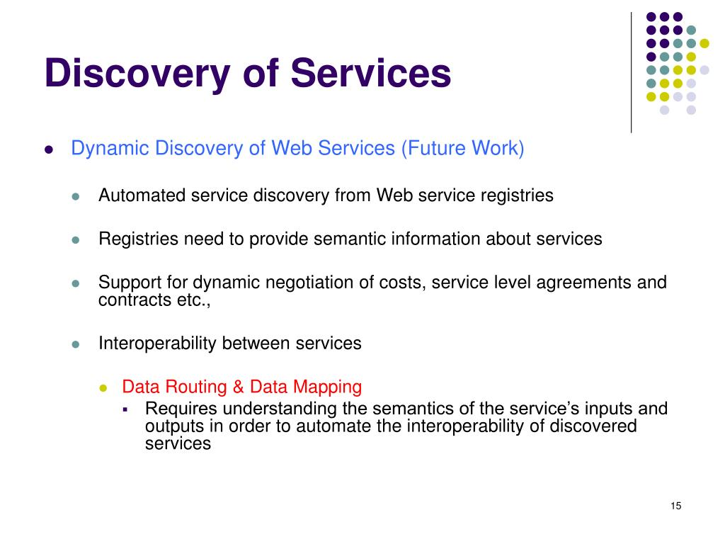 Discovery of Services