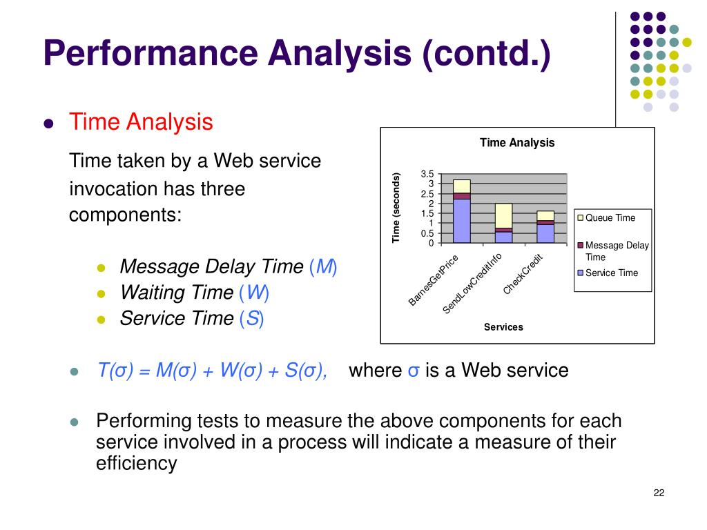 Performance Analysis (contd.)