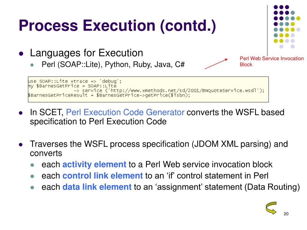 Process Execution (contd.)