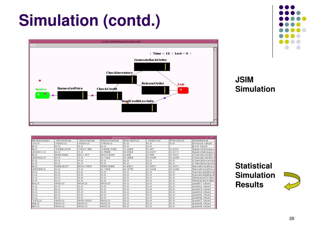 Simulation (contd.)