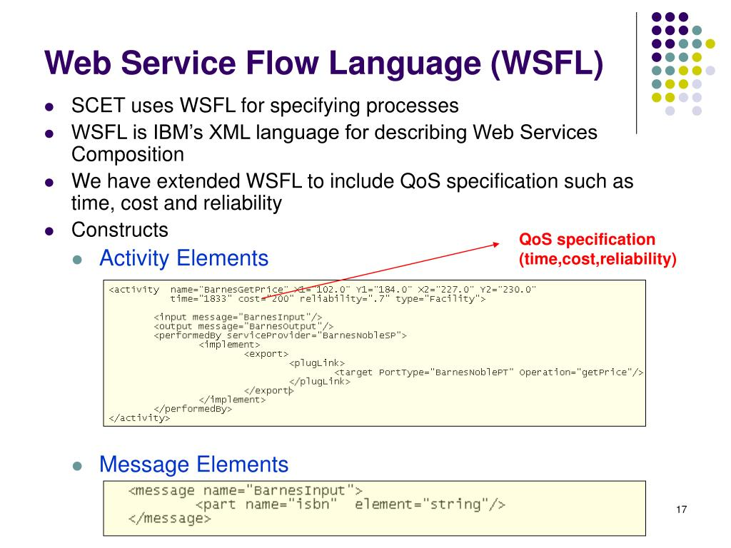 Web Service Flow Language (WSFL)