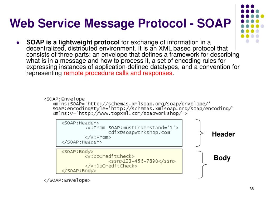 Web Service Message Protocol - SOAP