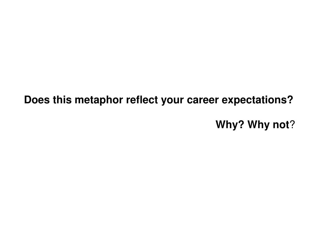 Does this metaphor reflect your career expectations?