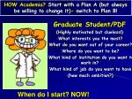 how academia start with a plan a but always be willing to change it switch to plan b