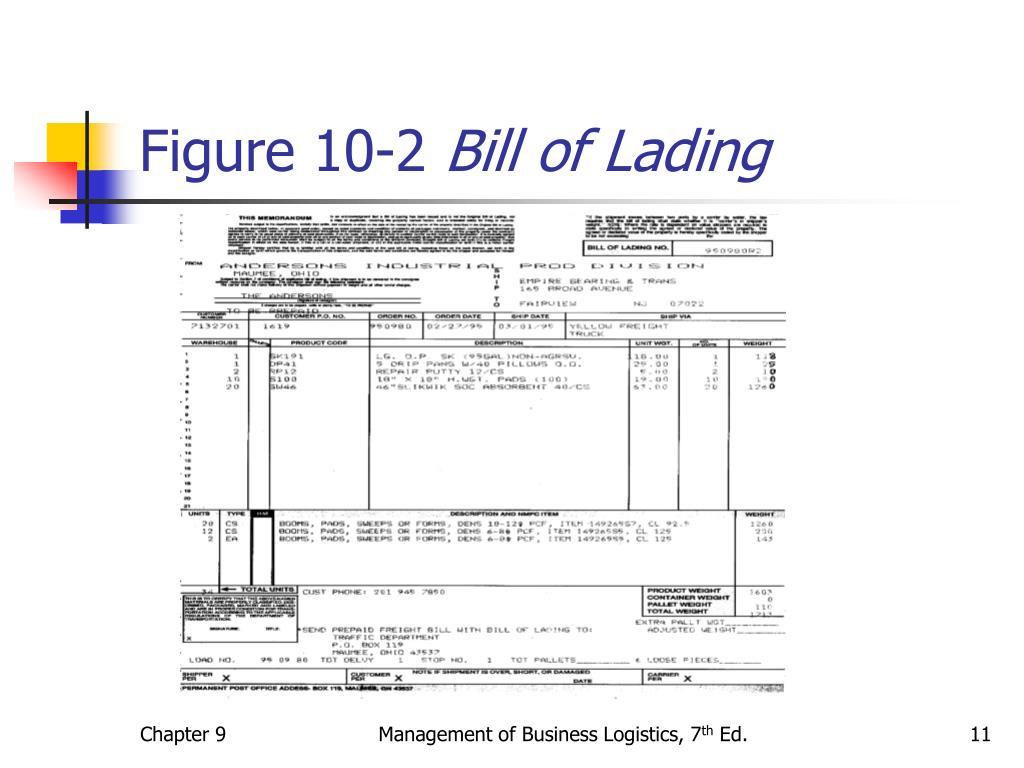 Figure 10-2