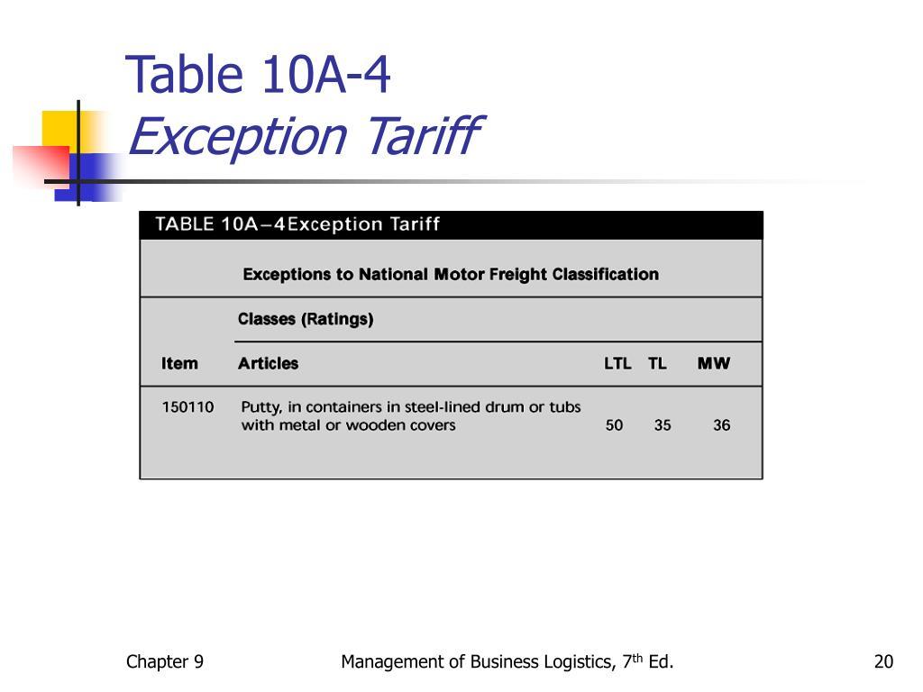Table 10A-4