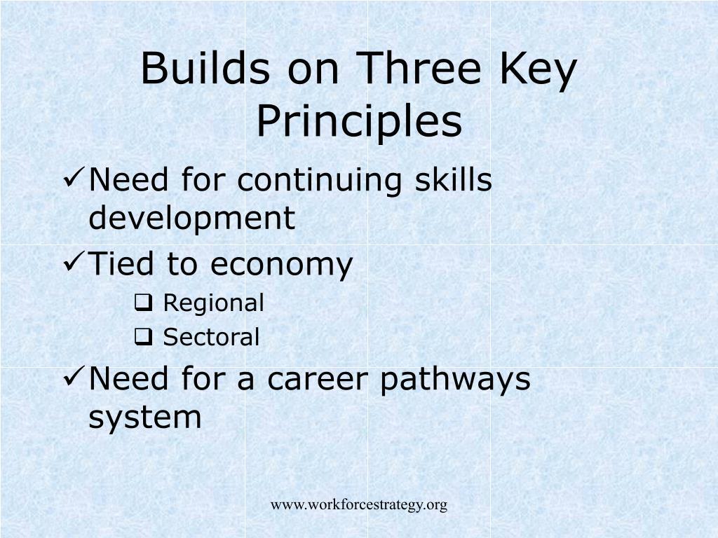 Builds on Three Key Principles