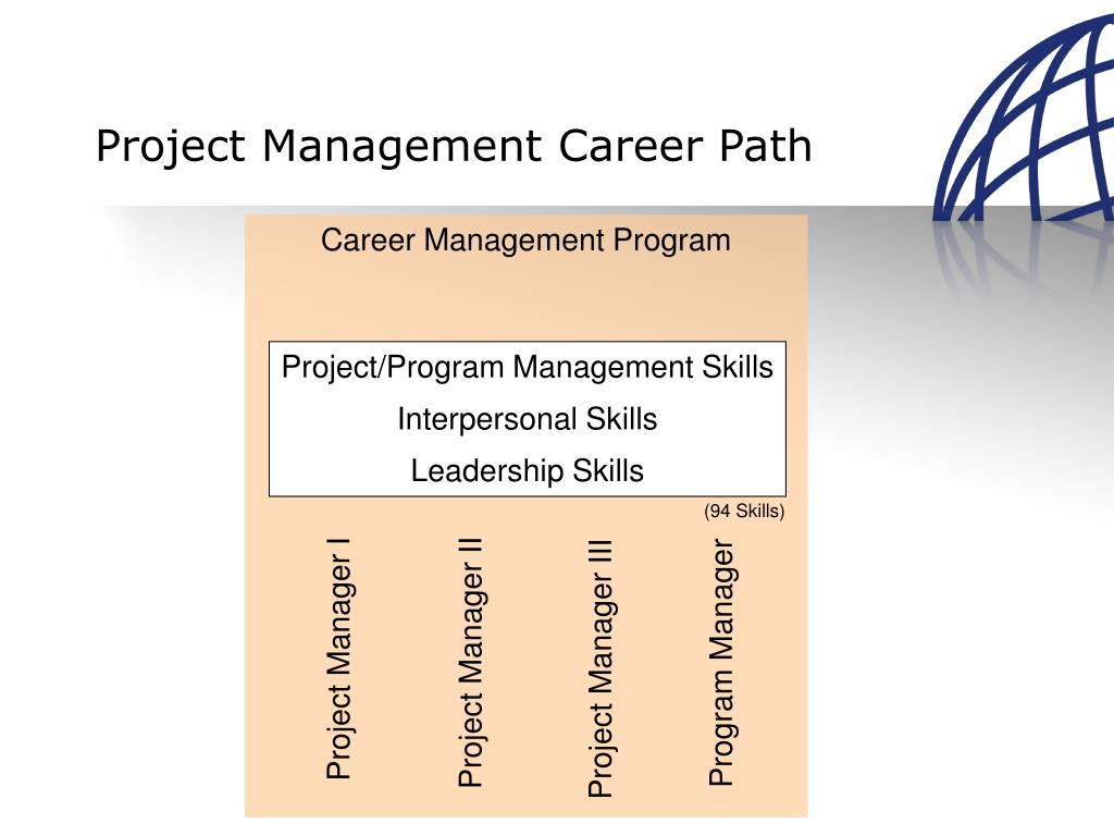 What's The Career Path of A Project Manager?