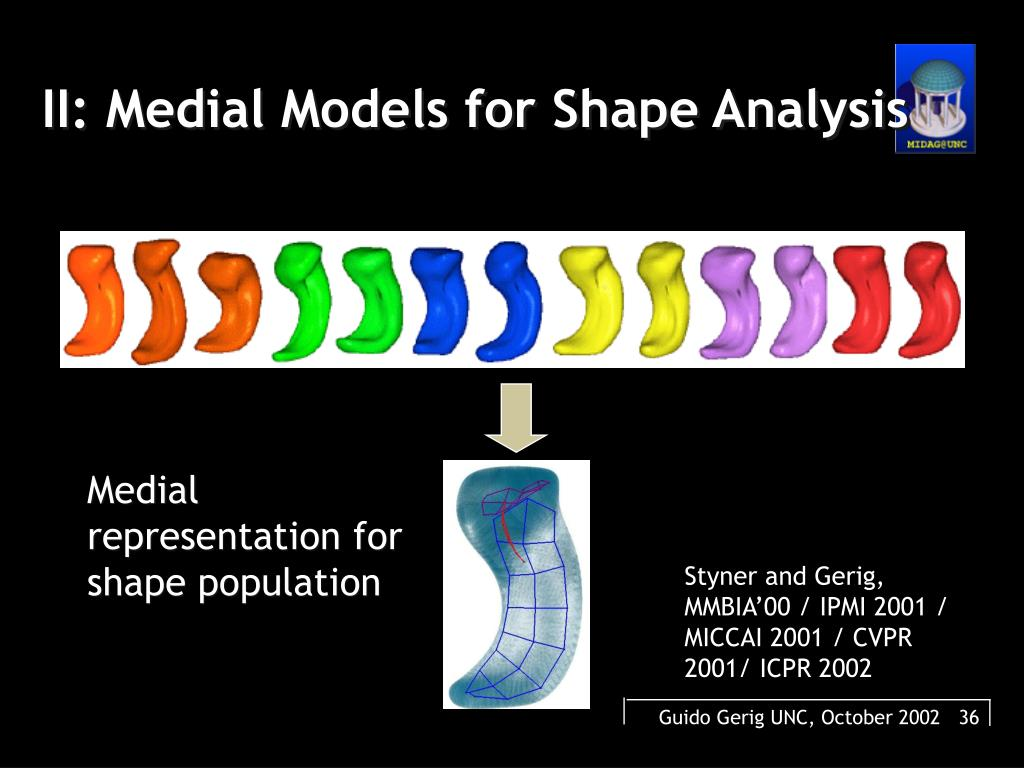 II: Medial Models for Shape Analysis
