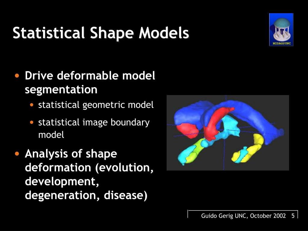 Statistical Shape Models
