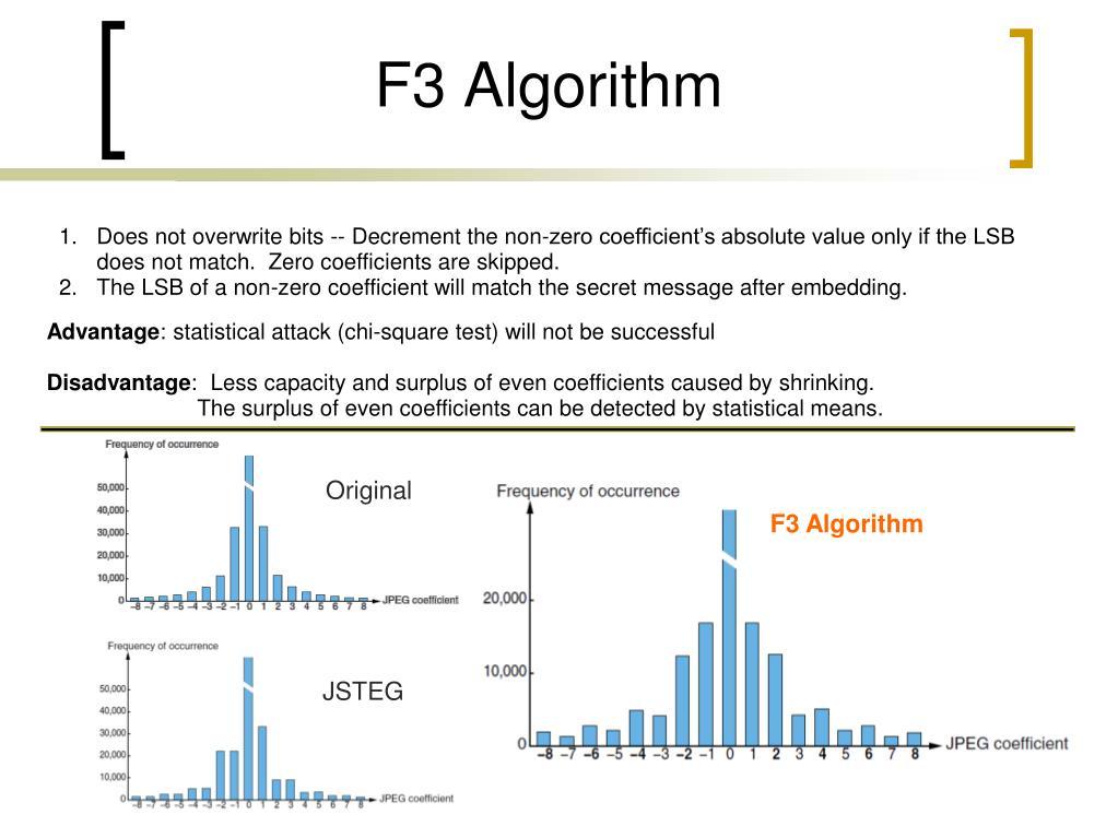 F3 Algorithm