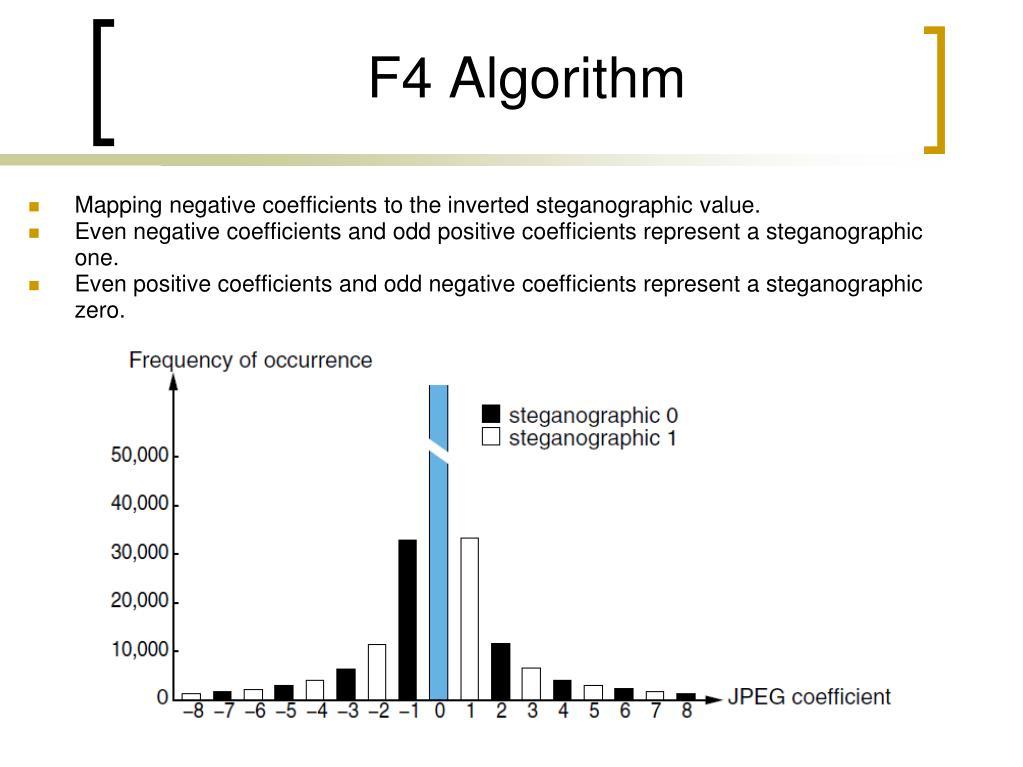 F4 Algorithm