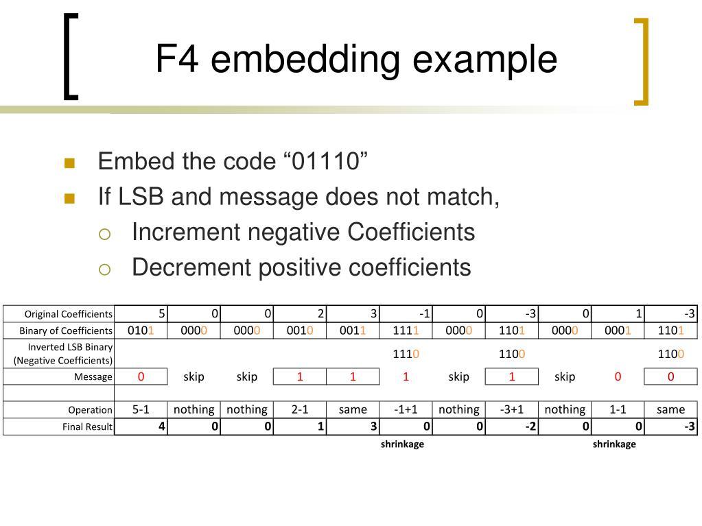 F4 embedding example